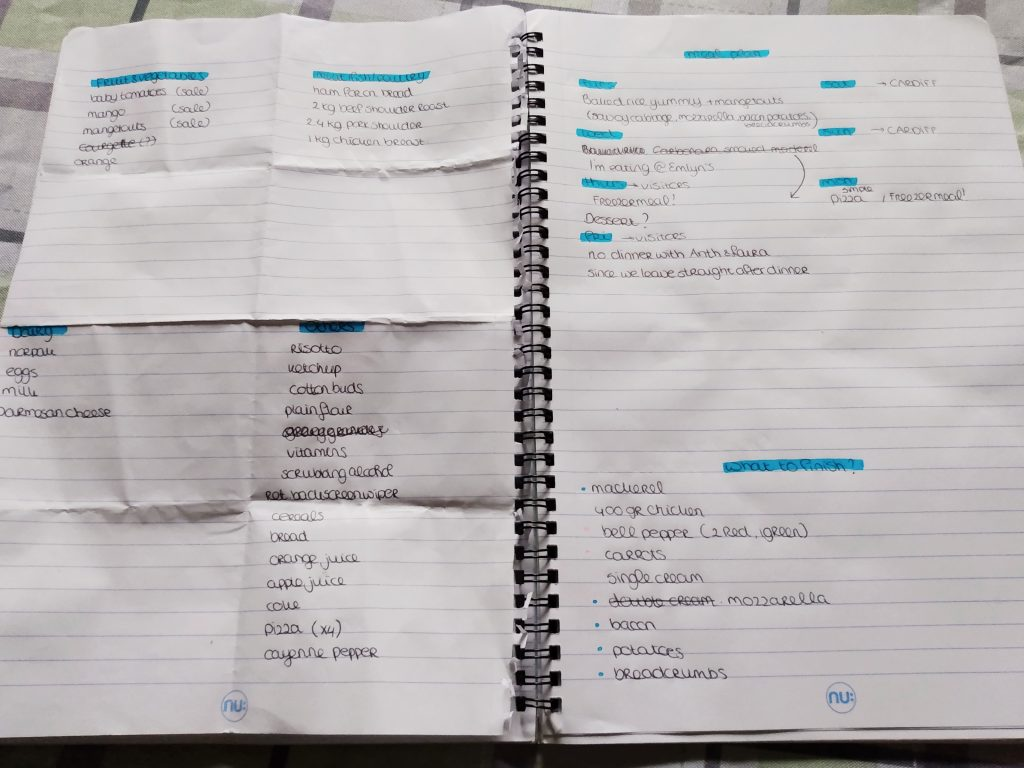picture of notepad with grocery list and meal plan