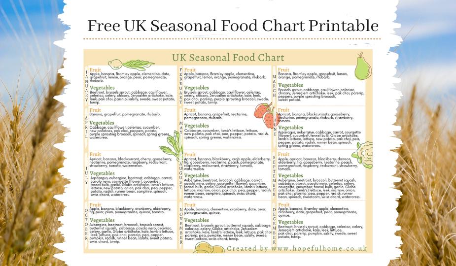 Example. Free UK Seasonal Food Chart Printable by a Hopeful Home.