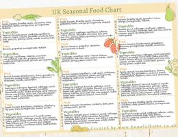 featured image free uk seasonal food chart printable by a hopeful home.