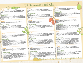 featured image free uk seasonal food chart printable by a hopeful home.